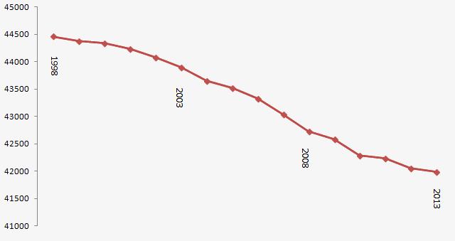 graf zvolen